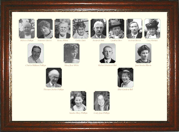 Family Tree Portraits Home Page